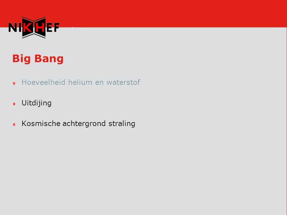 Big Bang Hoeveelheid helium en waterstof Uitdijing Kosmische achtergrond straling