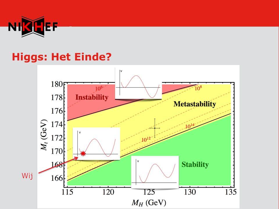 Higgs: Het Einde Wij