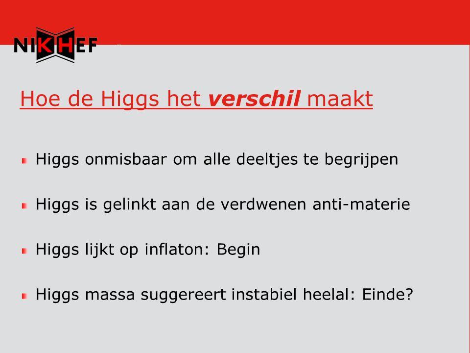 Hoe de Higgs het verschil maakt Higgs onmisbaar om alle deeltjes te begrijpen Higgs is gelinkt aan de verdwenen anti-materie Higgs lijkt op inflaton: Begin Higgs massa suggereert instabiel heelal: Einde