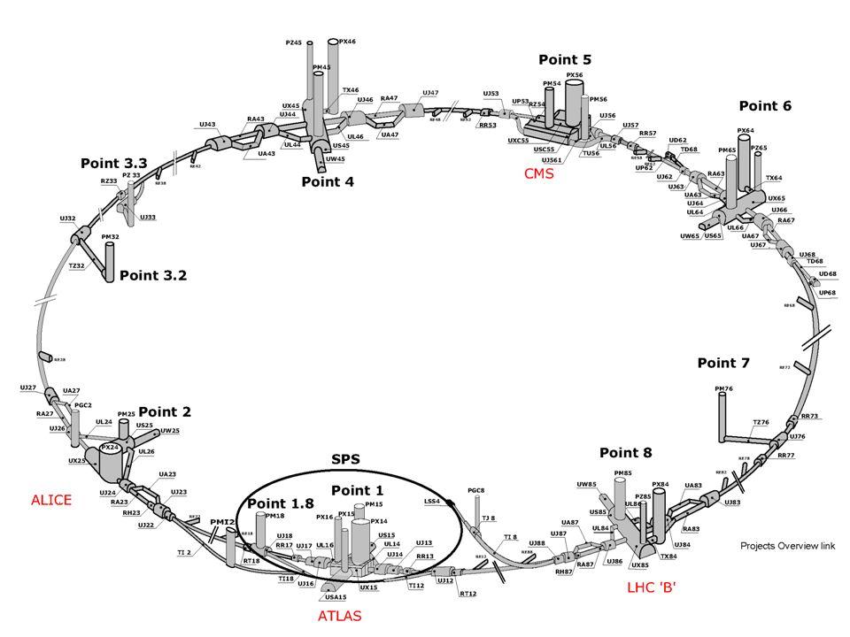 LHC: live http://op-webtools.web.cern.ch/op-webtools/vistar/vistars.php?usr=LHC1 https://www.i2u2.org/elab/cms/event-display/