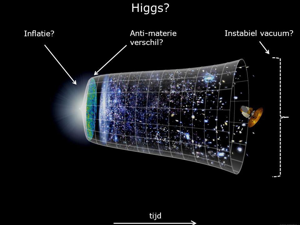 Higgs tijd Inflatie Anti-materie verschil Instabiel vacuum