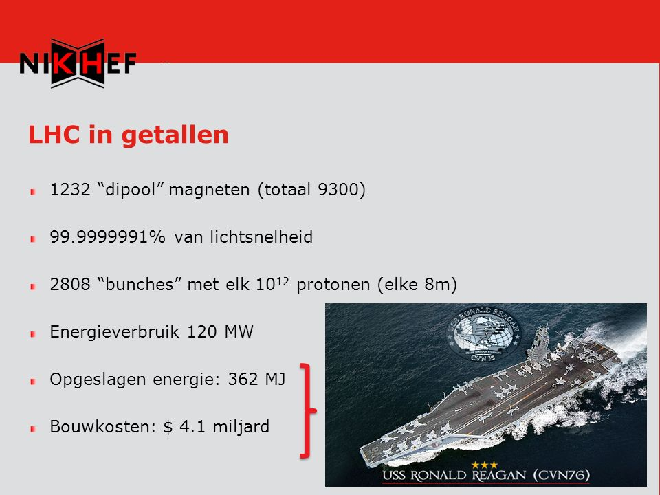 LHC in getallen 1232 dipool magneten (totaal 9300) 99.9999991% van lichtsnelheid 2808 bunches met elk 10 12 protonen (elke 8m) Energieverbruik 120 MW Opgeslagen energie: 362 MJ Bouwkosten: $ 4.1 miljard