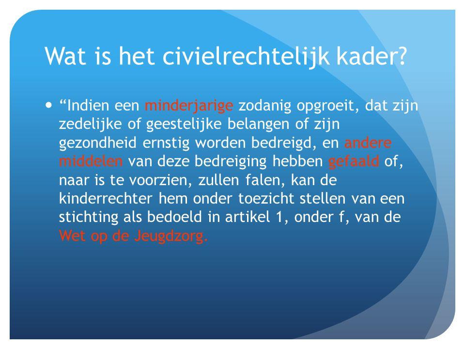 Wat is het civielrechtelijk kader.