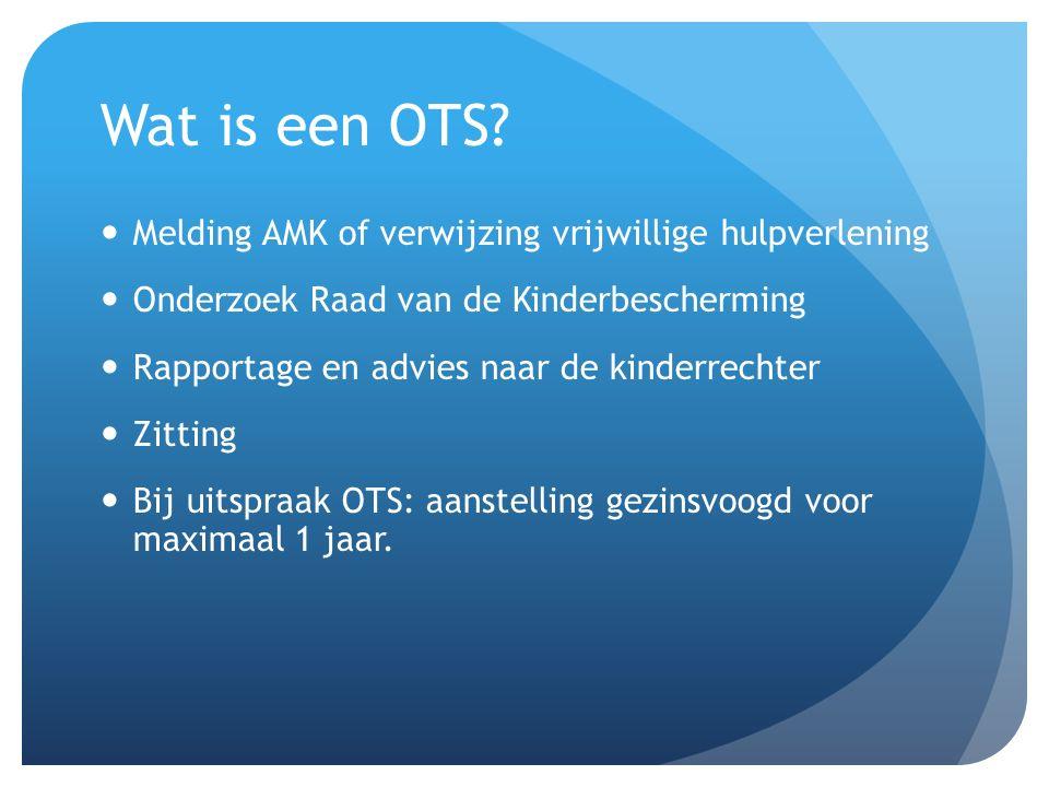 Wat is een OTS.