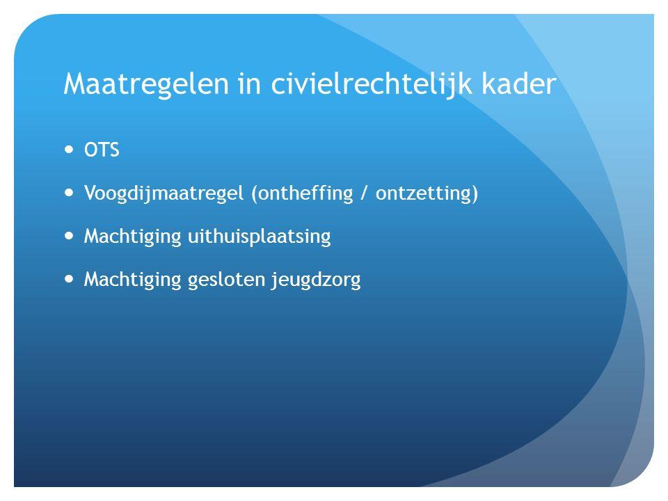 Maatregelen in civielrechtelijk kader OTS Voogdijmaatregel (ontheffing / ontzetting) Machtiging uithuisplaatsing Machtiging gesloten jeugdzorg