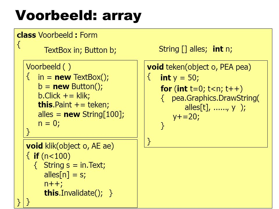 Voorbeeld: array class Voorbeeld : Form { } Voorbeeld ( ) { } void klik(object o, AE ae) { } TextBox in; Button b; void teken(object o, PEA pea) { } in = new TextBox(); b = new Button(); b.Click += klik; this.Paint += teken; String s = in.Text; alles[n] = s; n++; this.Invalidate(); String [] alles; int n; alles = new String[100]; n = 0; for (int t=0; t<n; t++) { pea.Graphics.DrawString( alles[t],......, y ); y+=20; } int y = 50; if (n<100) { }