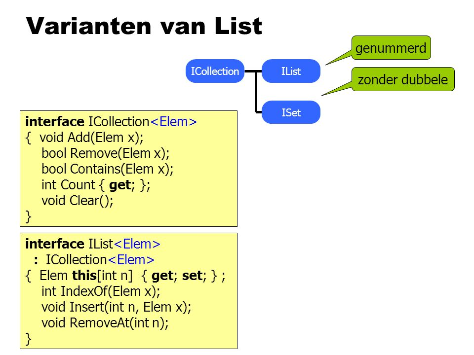 Varianten van List ICollectionIList ISet interface ICollection { void Add(Elem x); bool Remove(Elem x); bool Contains(Elem x); int Count { get; }; void Clear(); } interface IList : ICollection { Elem this[int n] { get; set; } ; int IndexOf(Elem x); void Insert(int n, Elem x); void RemoveAt(int n); } genummerd zonder dubbele