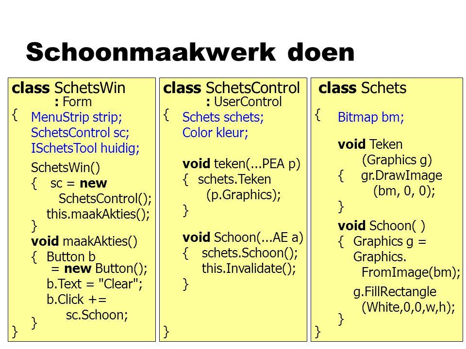 Schoonmaakwerk doen class SchetsWinclass SchetsControlclass Schets : Form: UserControl { } { } { } MenuStrip strip; SchetsControl sc; ISchetsTool huid