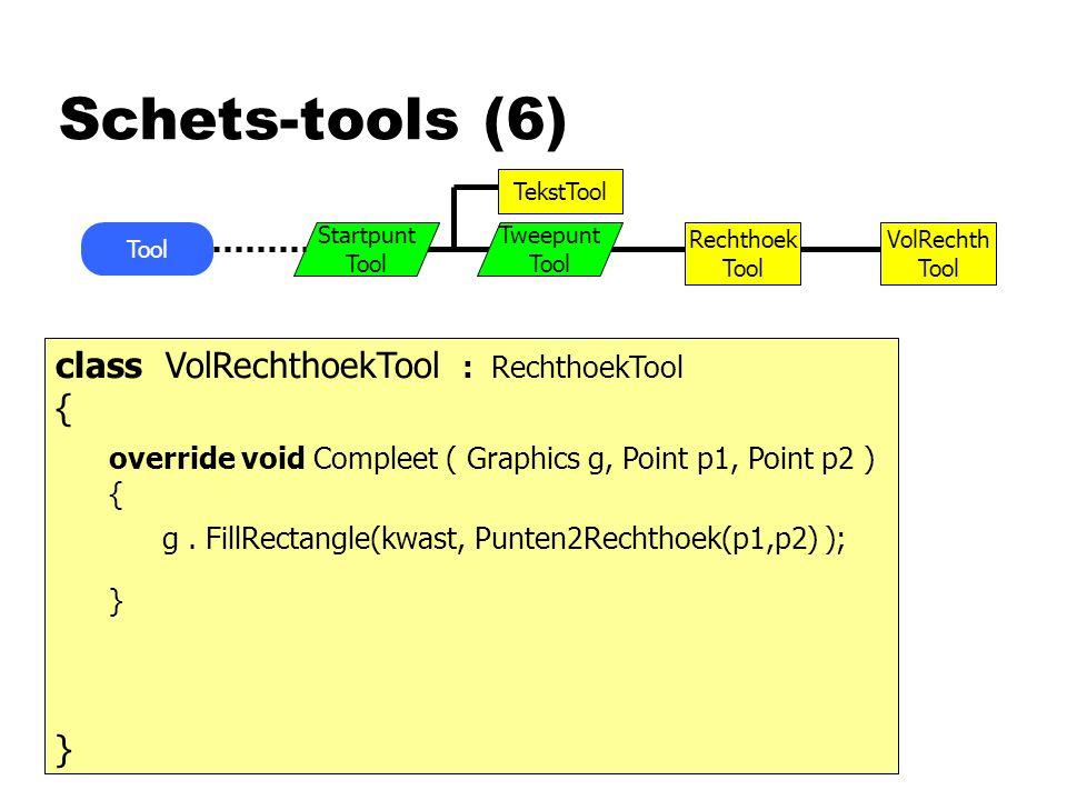 Schets-tools (6) Tool TekstTool Tweepunt Tool Startpunt Tool class VolRechthoekTool : RechthoekTool { } override void Compleet ( Graphics g, Point p1,