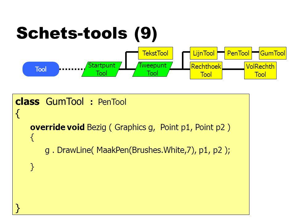 Schets-tools (9) Tool LijnTool PenToolGumTool TekstTool Tweepunt Tool Startpunt Tool class GumTool : PenTool { } override void Bezig ( Graphics g, Poi