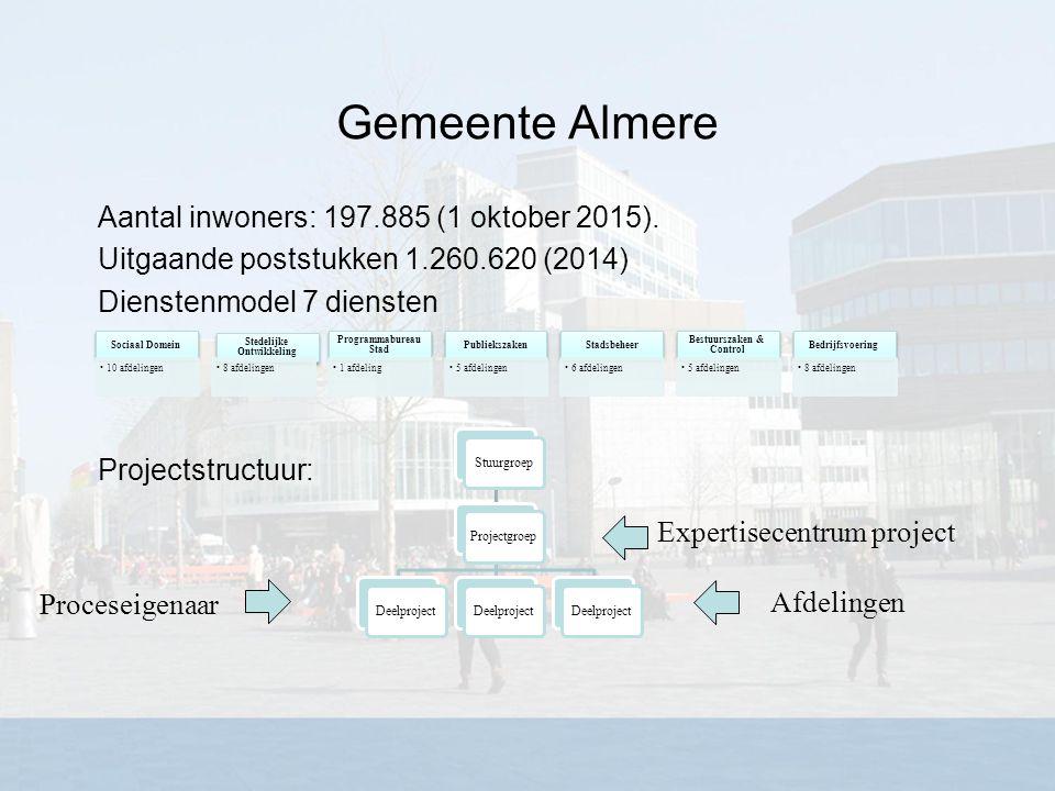 Gemeente Almere Aantal inwoners: 197.885 (1 oktober 2015). Uitgaande poststukken 1.260.620 (2014) Dienstenmodel 7 diensten Projectstructuur: Sociaal D