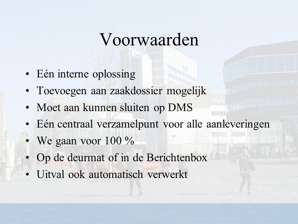 Producten project Digitale postbak Voorziening Berichtenbox (intern & extern) Aansluiting processen Aanpassen analoge postproces Communicatie burgers