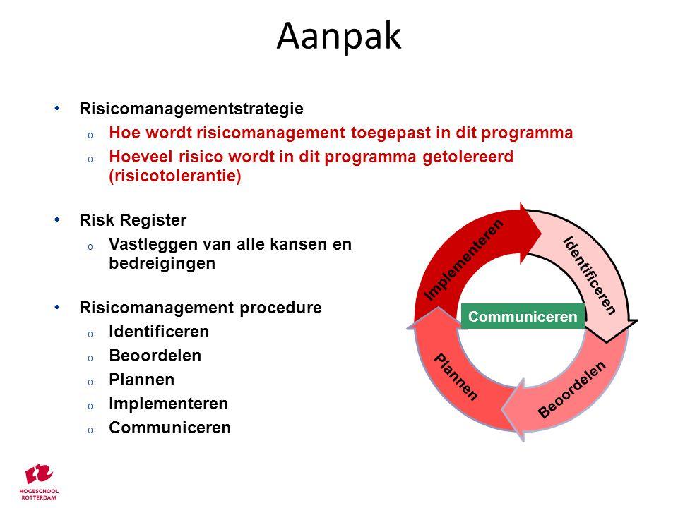 Risicomanagementstrategie o Hoe wordt risicomanagement toegepast in dit programma o Hoeveel risico wordt in dit programma getolereerd (risicotoleranti