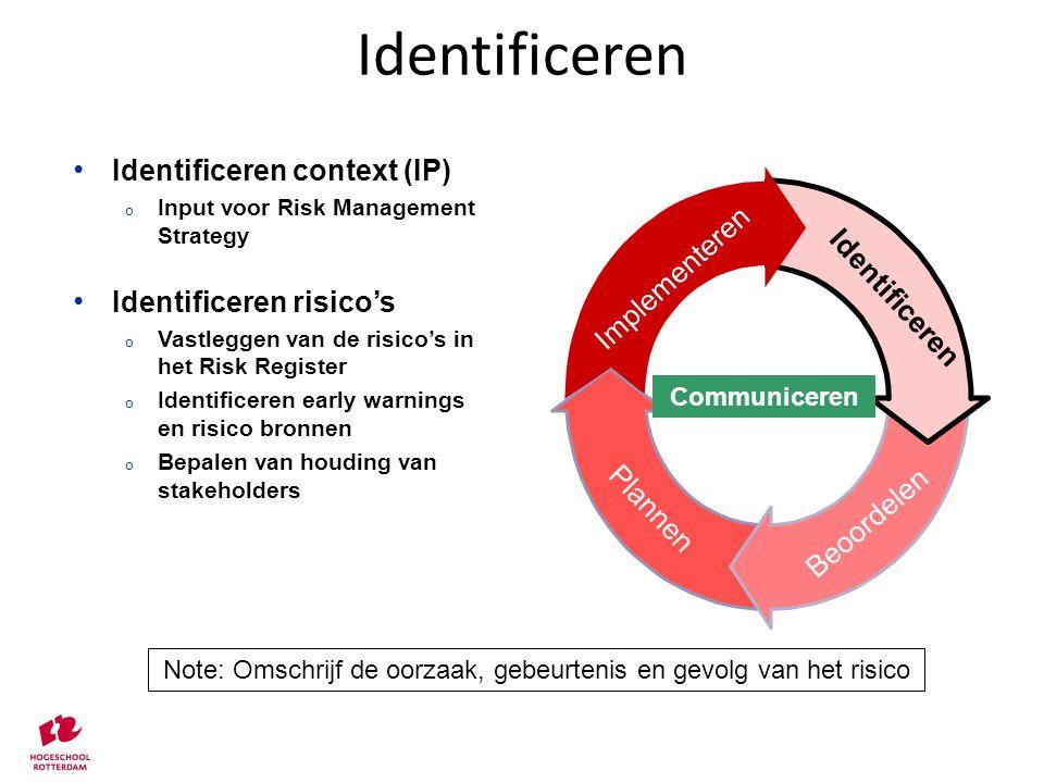 Identificeren context (IP) o Input voor Risk Management Strategy Identificeren risico's o Vastleggen van de risico's in het Risk Register o Identifice