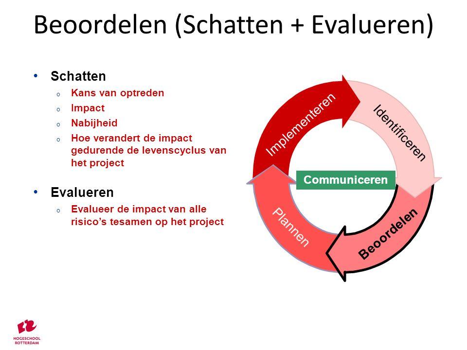 Schatten o Kans van optreden o Impact o Nabijheid o Hoe verandert de impact gedurende de levenscyclus van het project Evalueren o Evalueer de impact v