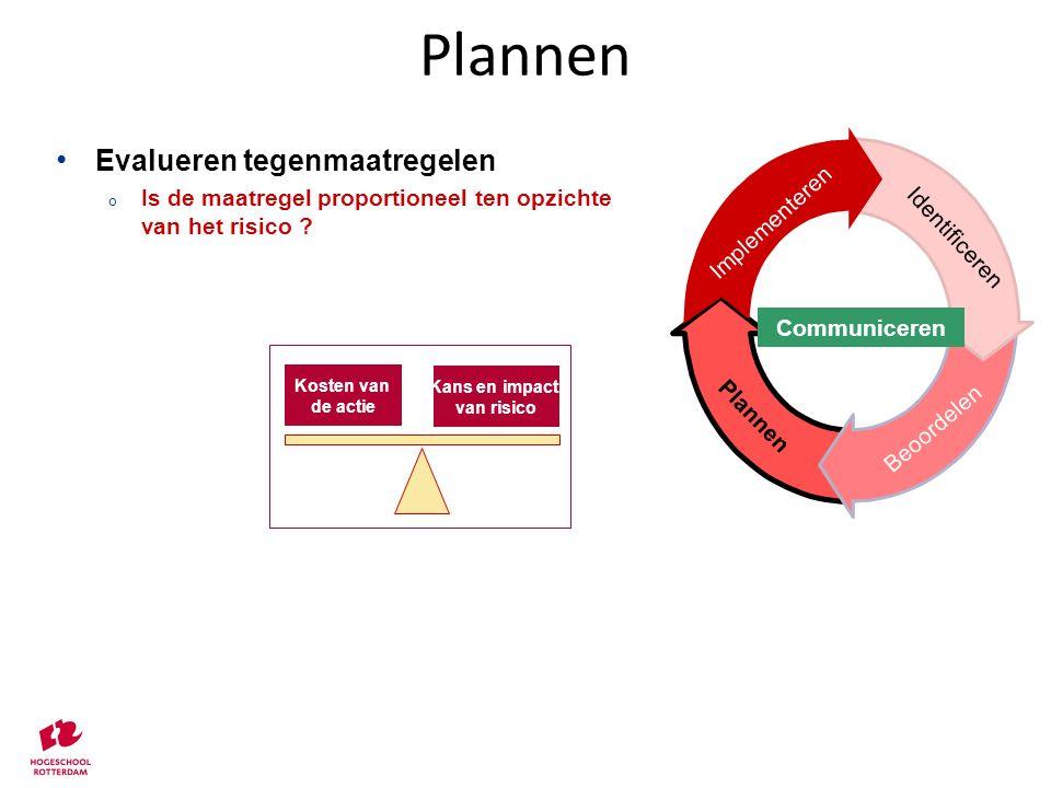 Kosten van de actie Kans en impact van risico Plannen Evalueren tegenmaatregelen o Is de maatregel proportioneel ten opzichte van het risico ? Identif