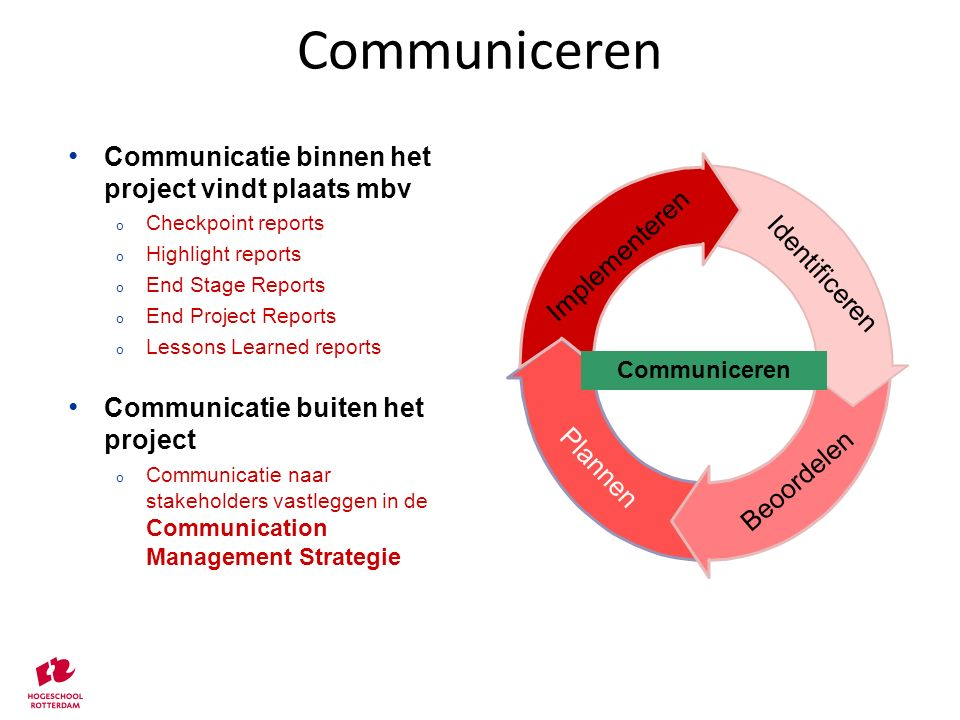 Communicatie binnen het project vindt plaats mbv o Checkpoint reports o Highlight reports o End Stage Reports o End Project Reports o Lessons Learned
