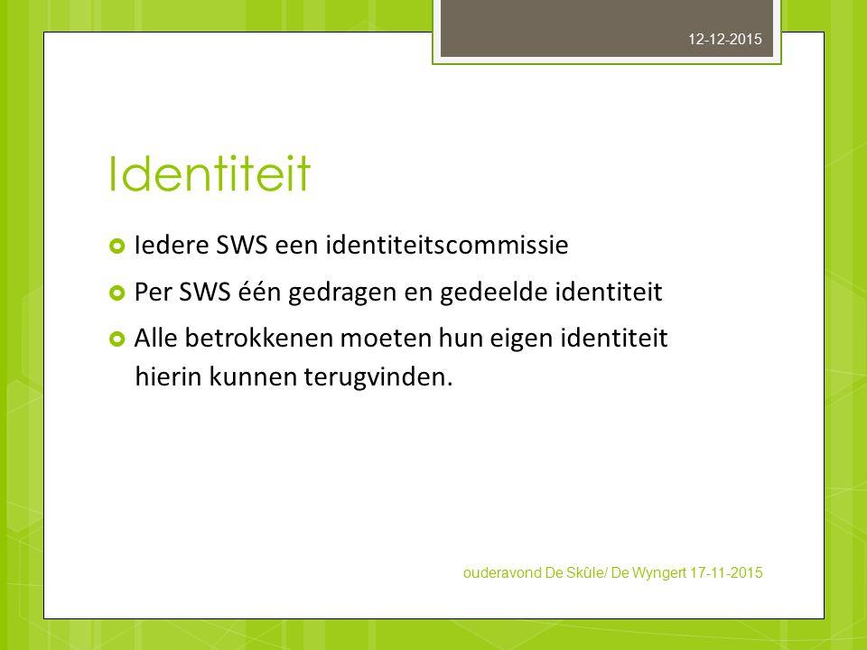 Identiteit  Iedere SWS een identiteitscommissie  Per SWS één gedragen en gedeelde identiteit  Alle betrokkenen moeten hun eigen identiteit hierin k