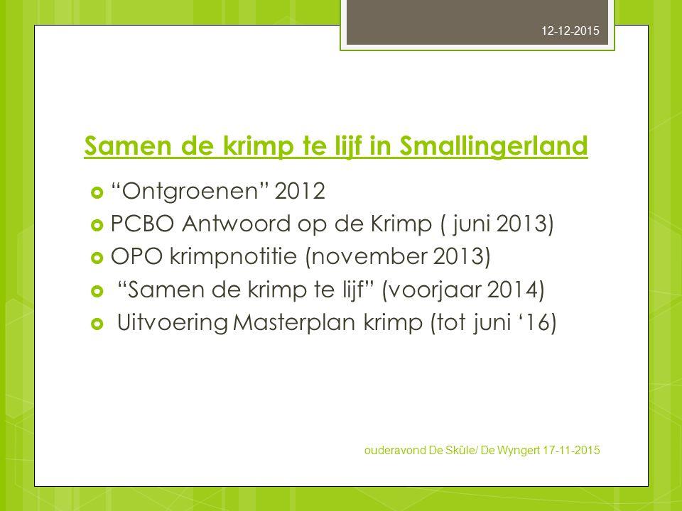 """Samen de krimp te lijf in Smallingerland  """"Ontgroenen"""" 2012  PCBO Antwoord op de Krimp ( juni 2013)  OPO krimpnotitie (november 2013)  """"Samen de k"""