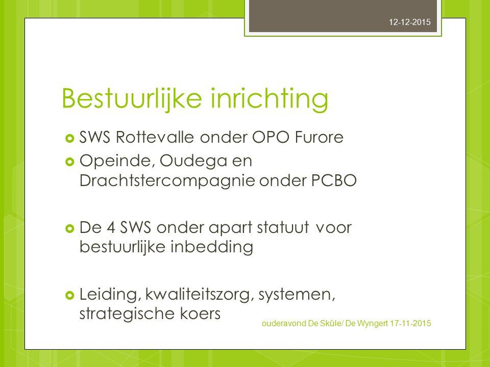 Bestuurlijke inrichting  SWS Rottevalle onder OPO Furore  Opeinde, Oudega en Drachtstercompagnie onder PCBO  De 4 SWS onder apart statuut voor best