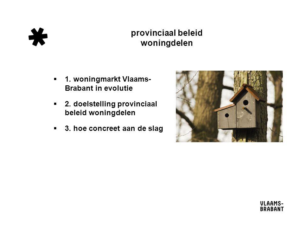 provinciaal beleid woningdelen  1. woningmarkt Vlaams- Brabant in evolutie  2.