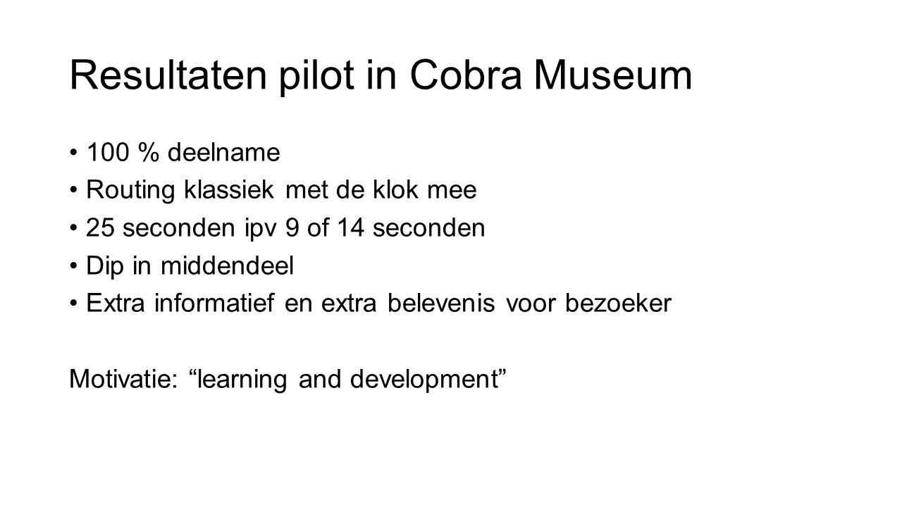Resultaten pilot in Cobra Museum 100 % deelname Routing klassiek met de klok mee 25 seconden ipv 9 of 14 seconden Dip in middendeel Extra informatief