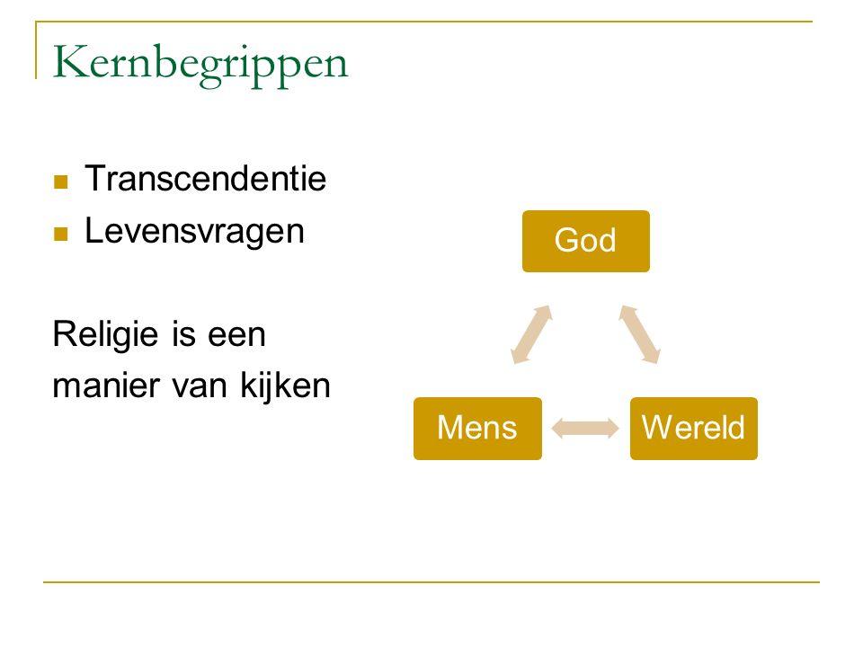 Kernbegrippen Transcendentie Levensvragen Religie is een manier van kijken GodWereldMens