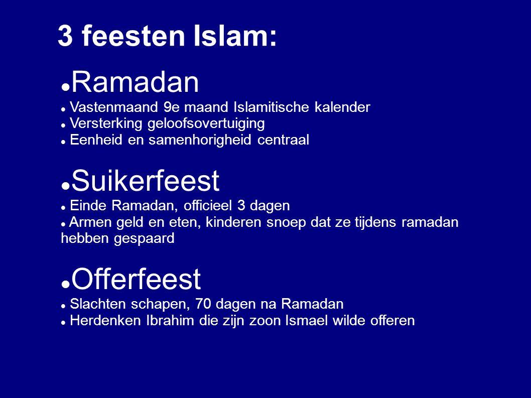 3 feesten Islam: Ramadan Vastenmaand 9e maand Islamitische kalender Versterking geloofsovertuiging Eenheid en samenhorigheid centraal Suikerfeest Eind