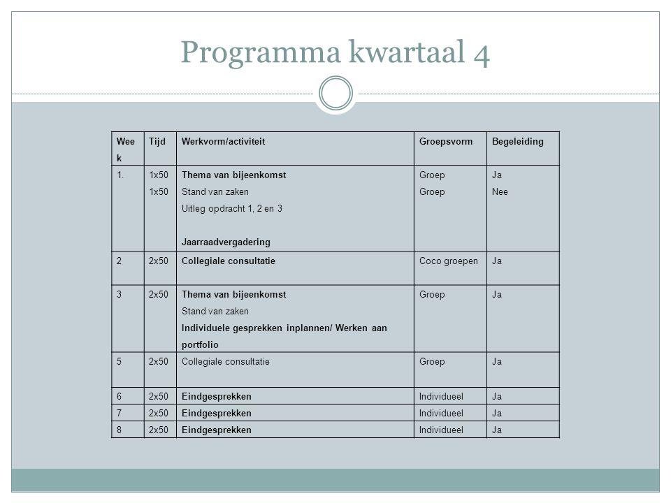 Programma kwartaal 4 Wee k TijdWerkvorm/activiteitGroepsvormBegeleiding 1.