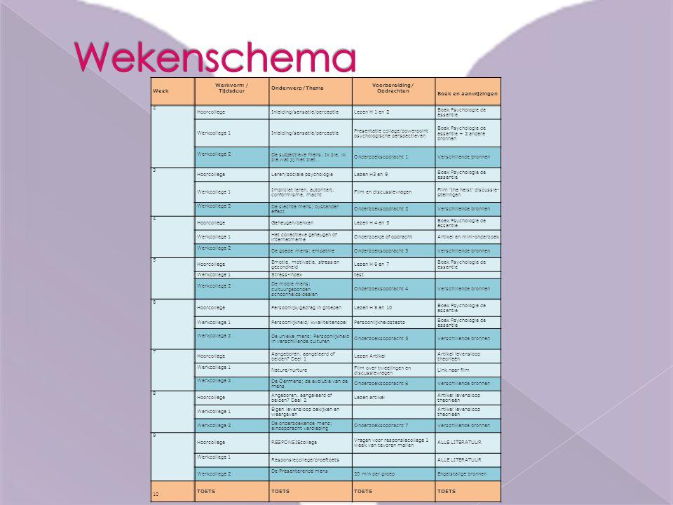 Week Werkvorm / Tijdsduur Onderwerp/Thema Voorbereiding/ Opdrachten Boek en aanwijzingen 2 HoorcollegeInleiding/sensatie/perceptieLezen H 1 en 2 Boek