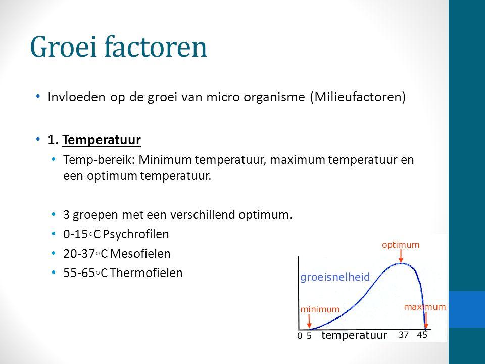 Groei factoren Invloeden op de groei van micro organisme (Milieufactoren) 1. Temperatuur Temp-bereik: Minimum temperatuur, maximum temperatuur en een