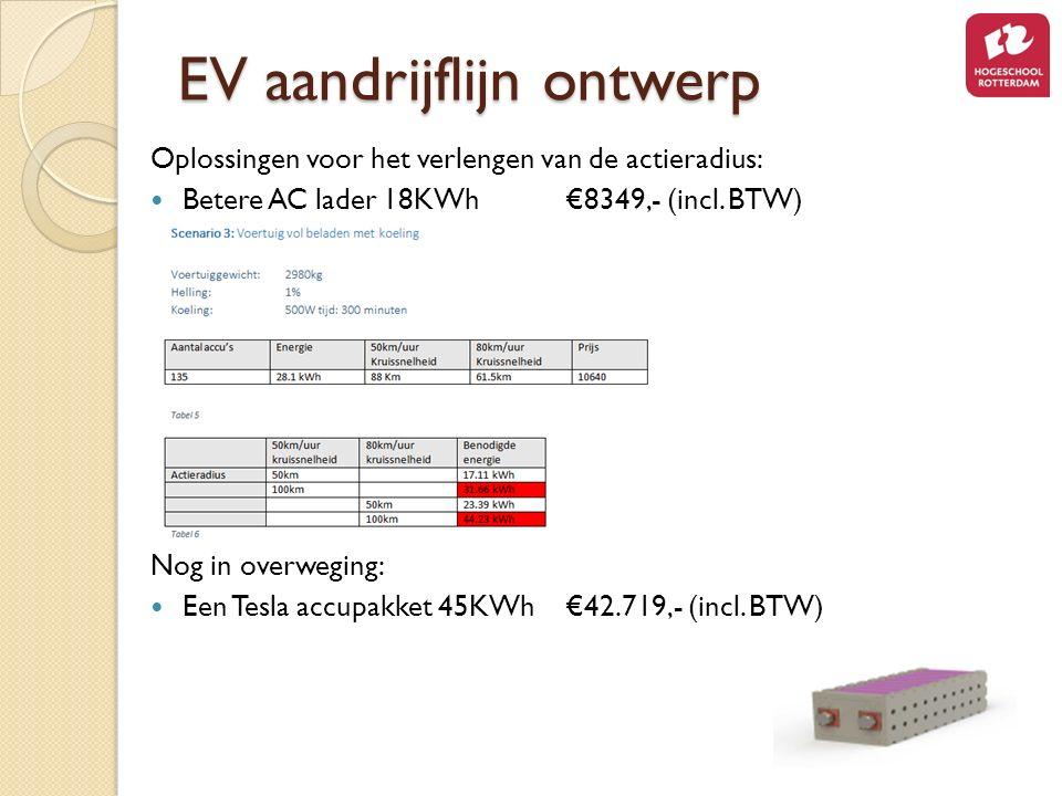 EV aandrijflijn ontwerp Oplossingen voor het verlengen van de actieradius: Betere AC lader 18KWh€8349,- (incl.