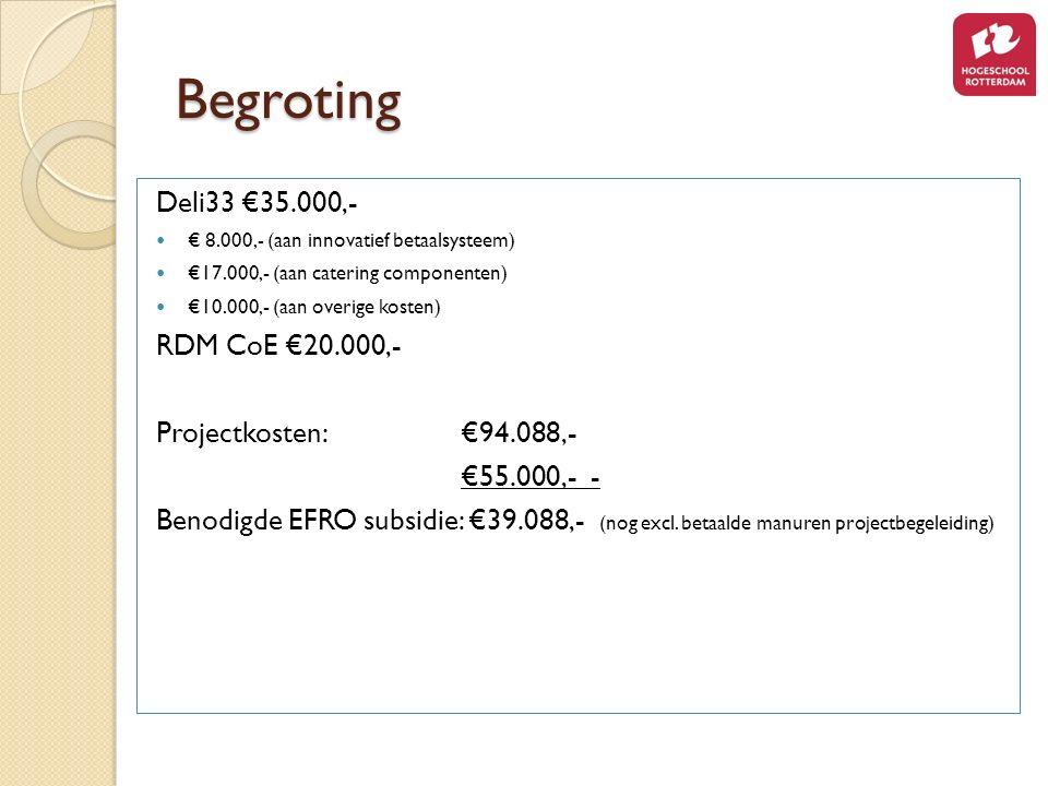 Begroting Deli33 €35.000,- € 8.000,- (aan innovatief betaalsysteem) €17.000,- (aan catering componenten) €10.000,- (aan overige kosten) RDM CoE €20.000,- Projectkosten: €94.088,- €55.000,- - Benodigde EFRO subsidie: €39.088,- (nog excl.