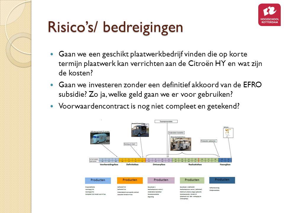 Risico's/ bedreigingen Gaan we een geschikt plaatwerkbedrijf vinden die op korte termijn plaatwerk kan verrichten aan de Citroën HY en wat zijn de kosten.