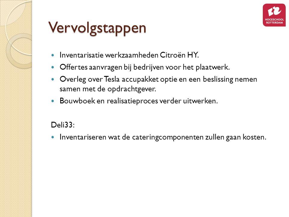 Vervolgstappen Inventarisatie werkzaamheden Citroën HY.