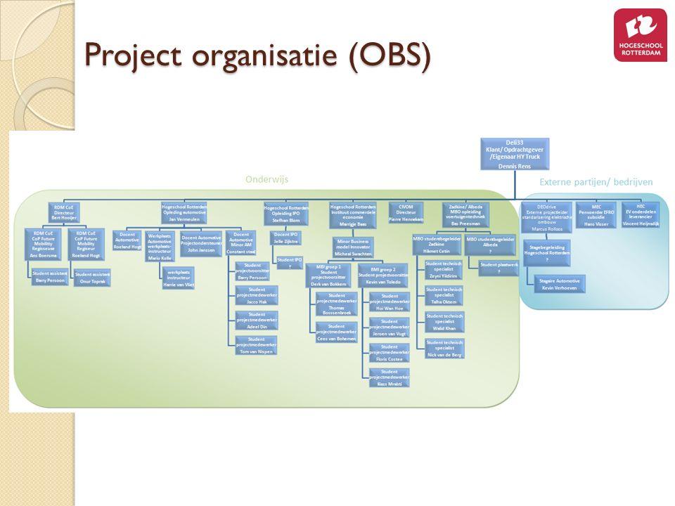 Project organisatie (OBS)
