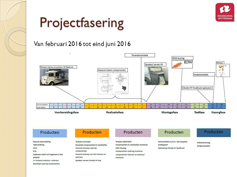 Projectfasering Van februari 2016 tot eind juni 2016