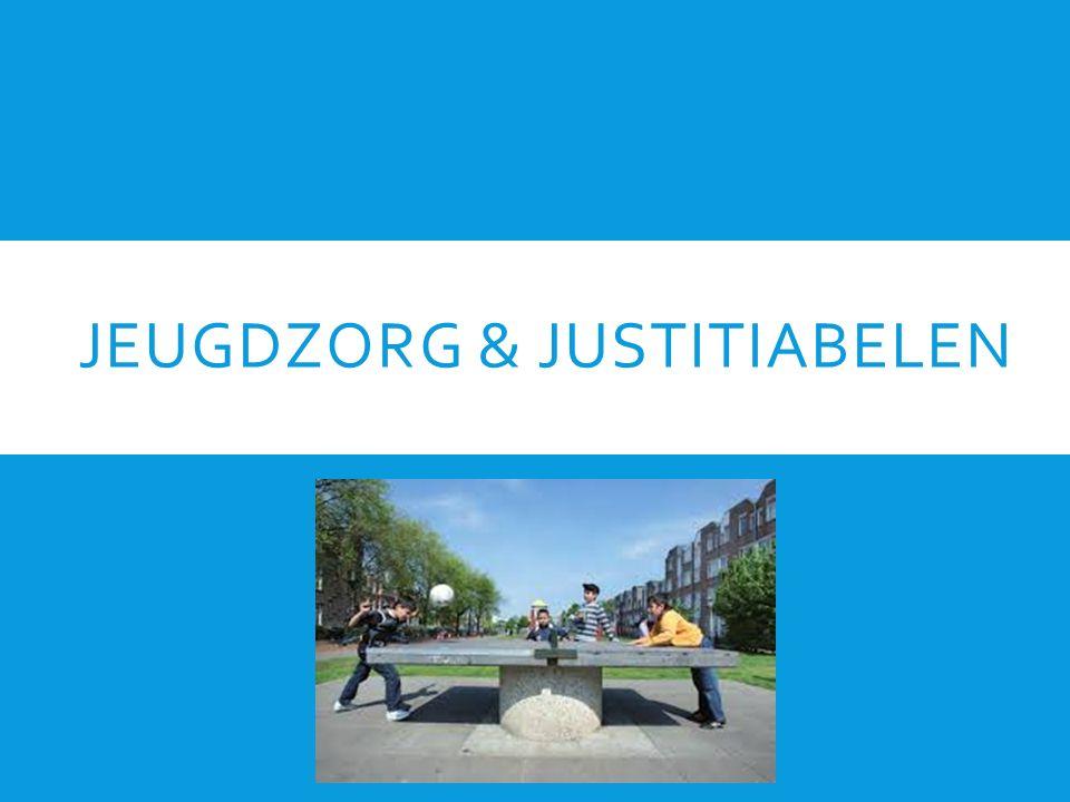 JEUGDZORG & JUSTITIABELEN