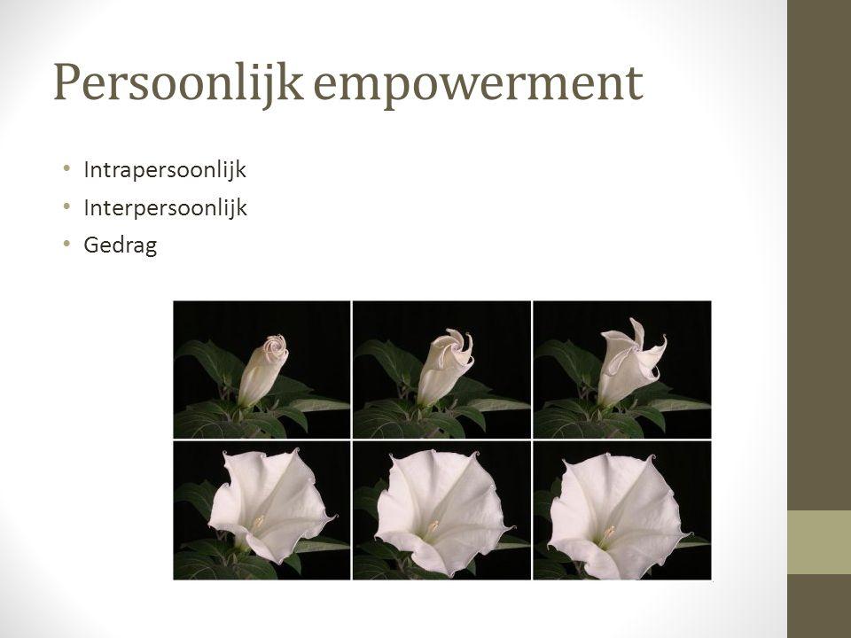Persoonlijk empowerment Intrapersoonlijk Interpersoonlijk Gedrag