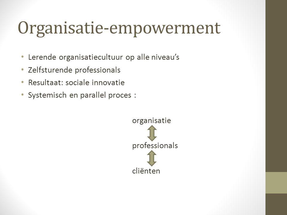 Organisatie-empowerment Lerende organisatiecultuur op alle niveau's Zelfsturende professionals Resultaat: sociale innovatie Systemisch en parallel proces : organisatie professionals cliënten