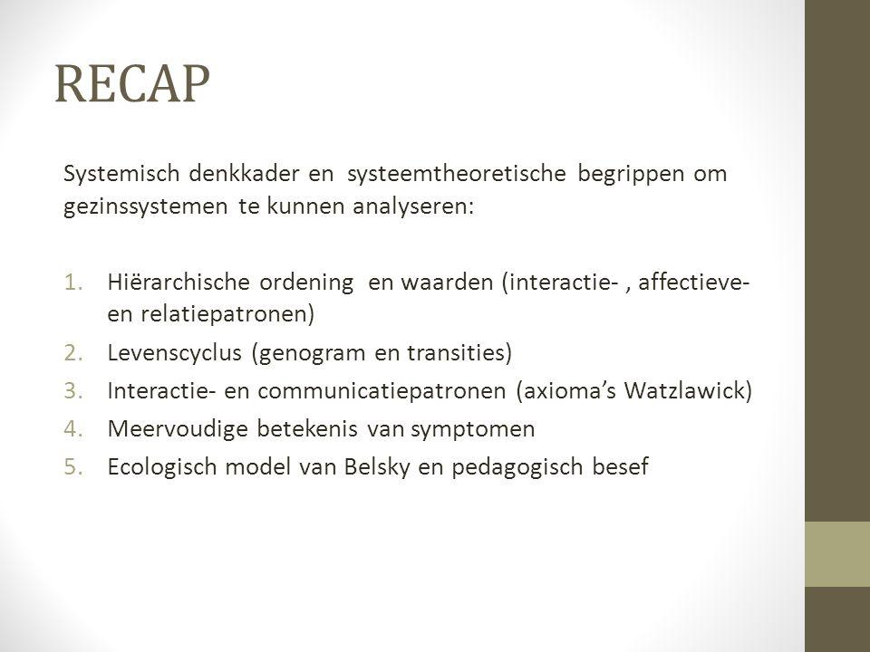 RECAP Systemisch denkkader en systeemtheoretische begrippen om gezinssystemen te kunnen analyseren: 1.Hiërarchische ordening en waarden (interactie-, affectieve- en relatiepatronen) 2.Levenscyclus (genogram en transities) 3.Interactie- en communicatiepatronen (axioma's Watzlawick) 4.Meervoudige betekenis van symptomen 5.Ecologisch model van Belsky en pedagogisch besef