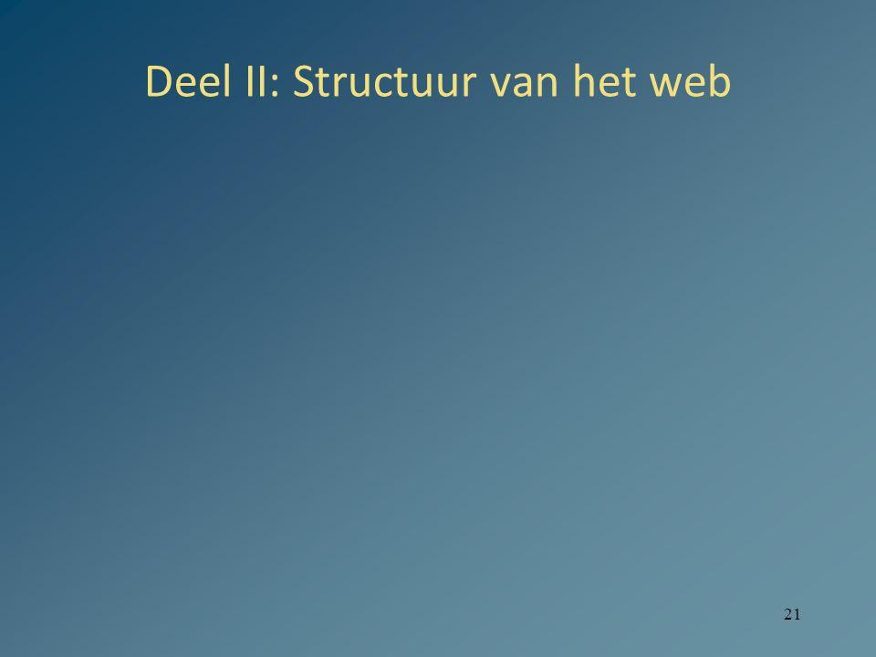 21 Deel II: Structuur van het web