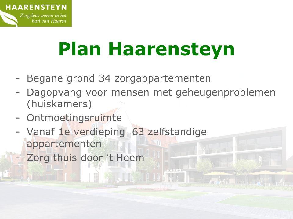 Plan Haarensteyn -Begane grond 34 zorgappartementen -Dagopvang voor mensen met geheugenproblemen (huiskamers) -Ontmoetingsruimte -Vanaf 1e verdieping 63 zelfstandige appartementen -Zorg thuis door 't Heem