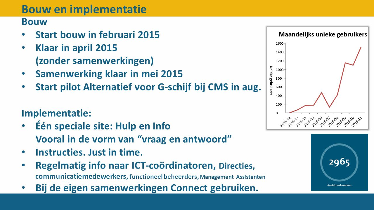Bouw en implementatie Bouw Start bouw in februari 2015 Klaar in april 2015 (zonder samenwerkingen) Samenwerking klaar in mei 2015 Start pilot Alternat