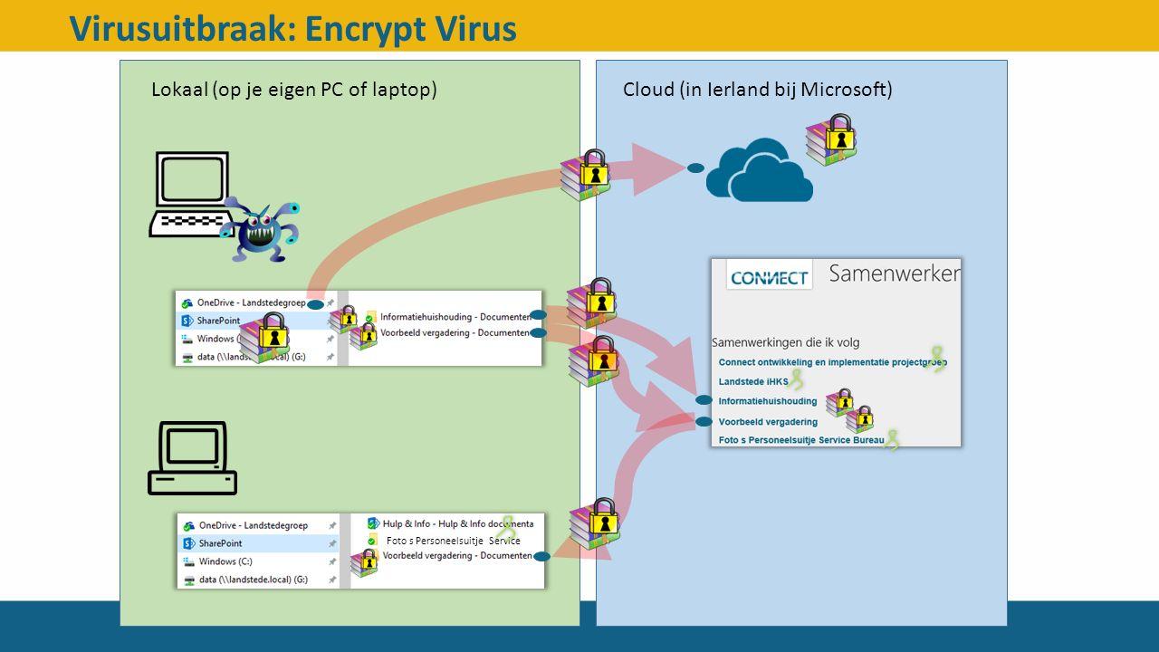 Lokaal (op je eigen PC of laptop) Cloud (in Ierland bij Microsoft) Foto s Personeelsuitje Service Virusuitbraak: Encrypt Virus