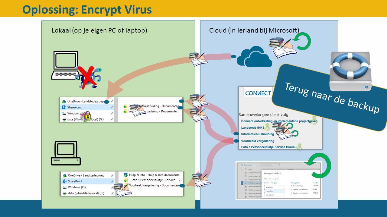 Oplossing: Encrypt Virus Lokaal (op je eigen PC of laptop) Cloud (in Ierland bij Microsoft) Foto s Personeelsuitje Service Terug naar de backup