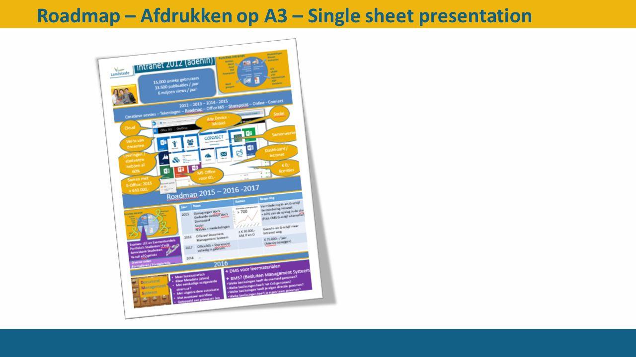Roadmap – Afdrukken op A3 – Single sheet presentation