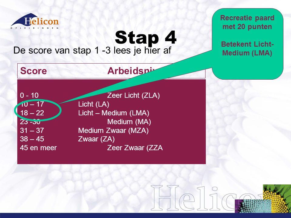Stap 4 0 - 10Zeer Licht (ZLA) 10 – 17Licht (LA) 18 – 22Licht – Medium (LMA) 23 -30Medium (MA) 31 – 37Medium Zwaar (MZA) 38 – 45Zwaar (ZA) 45 en meerZeer Zwaar (ZZA ScoreArbeidsniveau Recreatie paard met 20 punten Betekent Licht- Medium (LMA) De score van stap 1 -3 lees je hier af