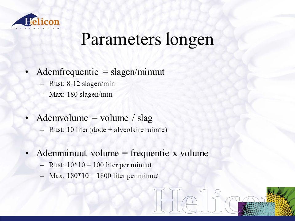 Parameters longen Ademfrequentie = slagen/minuut –Rust: 8-12 slagen/min –Max: 180 slagen/min Ademvolume = volume / slag –Rust: 10 liter (dode + alveolaire ruimte) Ademminuut volume = frequentie x volume –Rust: 10*10 = 100 liter per minuut –Max: 180*10 = 1800 liter per minuut