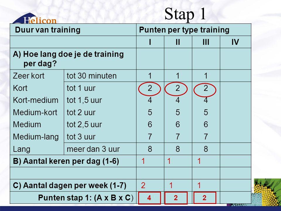 Stap 1 Duur van trainingPunten per type training IIIIIIIV A) Hoe lang doe je de training per dag.